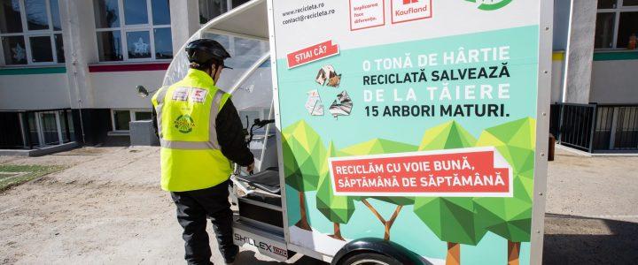 reciclat recicleta viitor plus